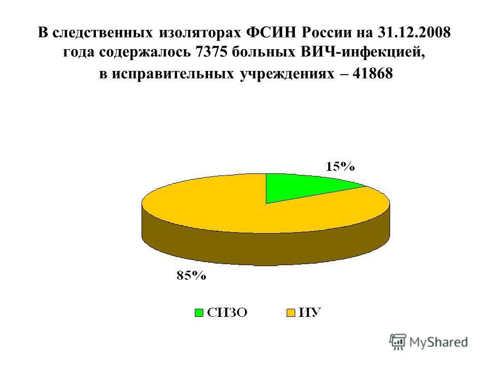 В следственных изоляторах ФСИН России на 31.12.2008 года содержалось 7375 больных ВИЧ-инфекцией, в исправительных учреждениях – 41868