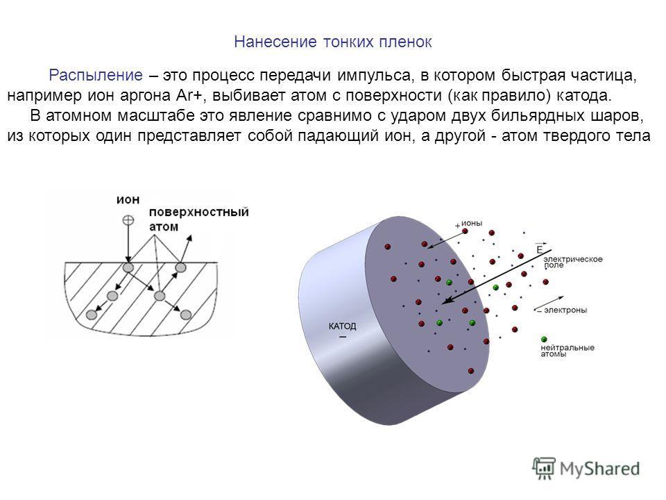 Нанесение тонких пленок Распыление – это процесс передачи импульса, в котором быстрая частица, например ион аргона Аr+, выбивает атом с поверхности (как правило) катода. В атомном масштабе это явление сравнимо с ударом двух бильярдных шаров, из котор