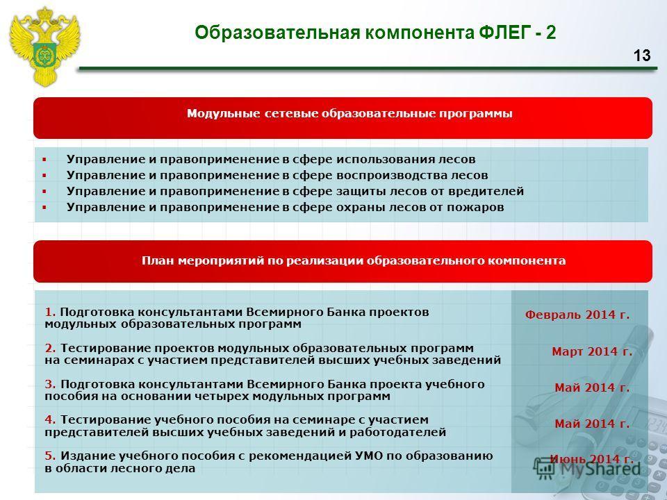 Образовательная компонента ФЛЕГ - 2 13 Модульные сетевые образовательные программы Управление и правоприменение в сфере использования лесов Управление и правоприменение в сфере воспроизводства лесов Управление и правоприменение в сфере защиты лесов о