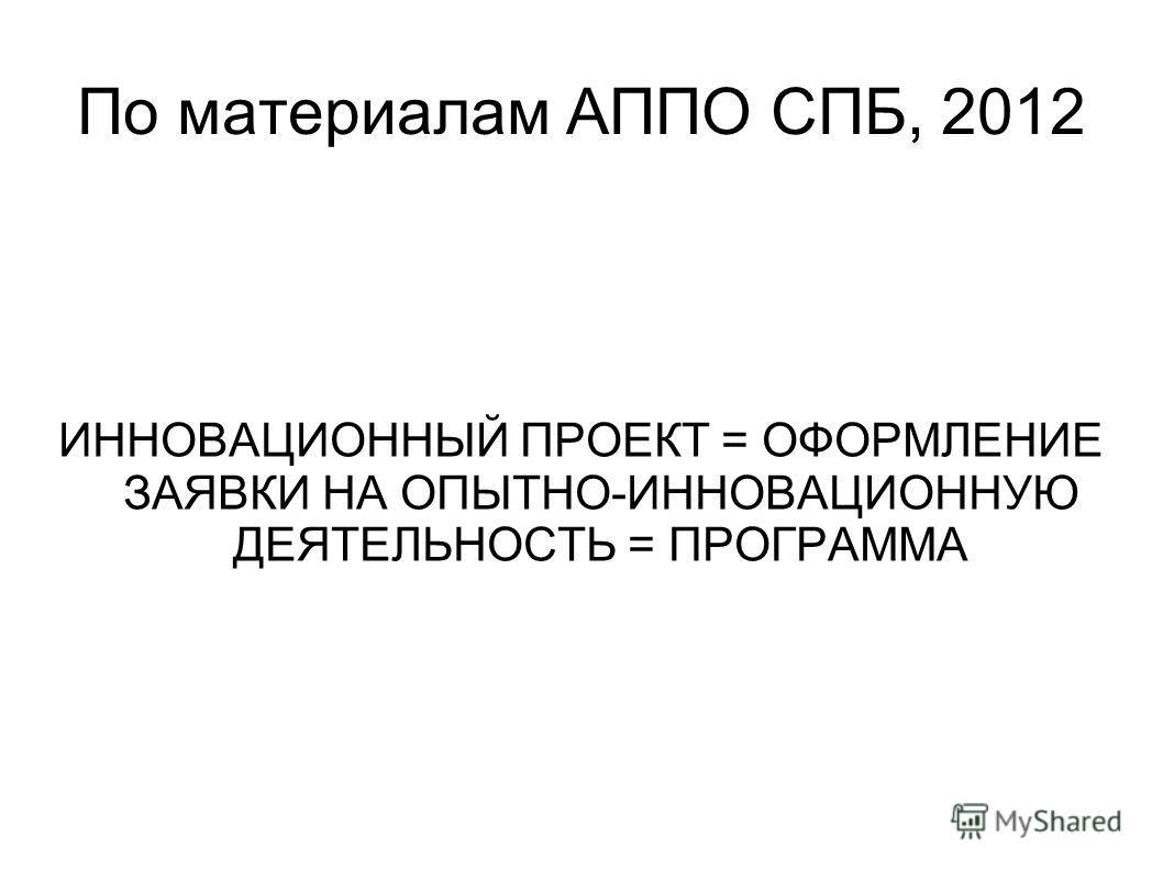 По материалам АППО СПБ, 2012 ИННОВАЦИОННЫЙ ПРОЕКТ = ОФОРМЛЕНИЕ ЗАЯВКИ НА ОПЫТНО-ИННОВАЦИОННУЮ ДЕЯТЕЛЬНОСТЬ = ПРОГРАММА