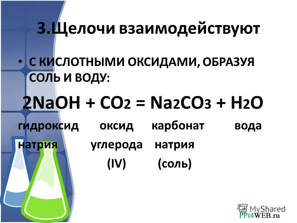 3.Щелочи взаимодействуют С КИСЛОТНЫМИ ОКСИДАМИ, ОБРАЗУЯ СОЛЬ И ВОДУ: 2NaOH + CO 2 = Na 2 CO 3 + H 2 O гидроксид оксид карбонат вода натрия углерода натрия (IV) (соль)