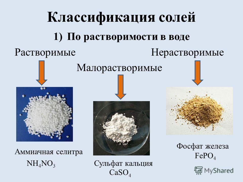 Классификация солей 1)По растворимости в воде Растворимые Нерастворимые Малорастворимые Аммиачная селитра NH 4 NO 3 Сульфат кальция Фосфат железа FePO 4 CaSO 4