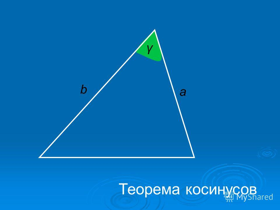 а γ Теорема косинусов b