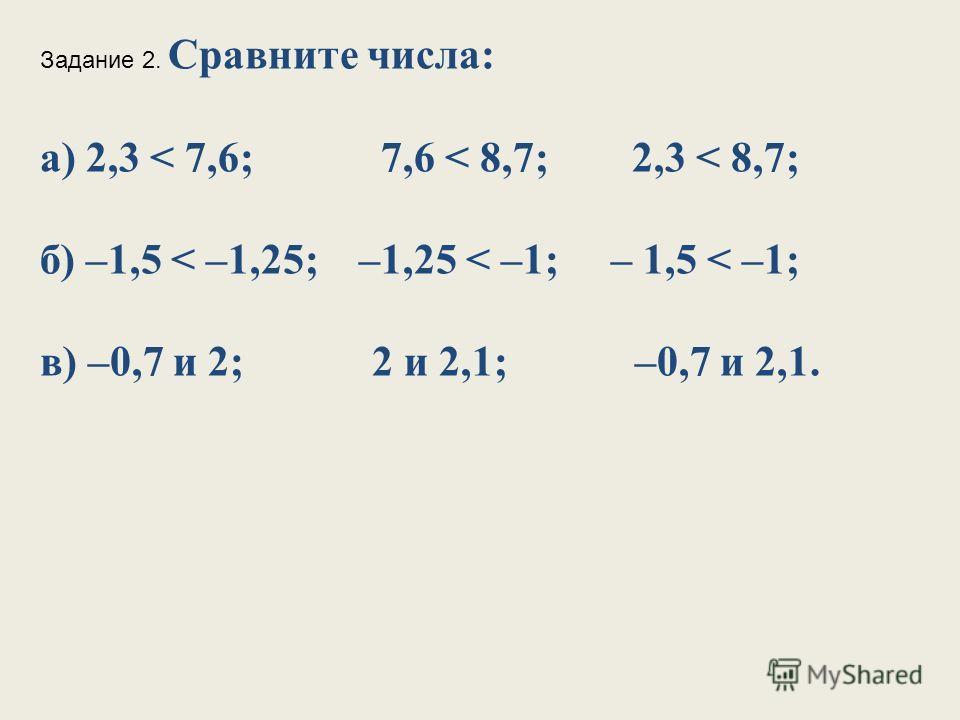 Задание 2. Сравните числа: а) 2,3 < 7,6; 7,6 < 8,7; 2,3 < 8,7; б) –1,5 < –1,25; –1,25 < –1; – 1,5 < –1; в) –0,7 и 2; 2 и 2,1; –0,7 и 2,1.