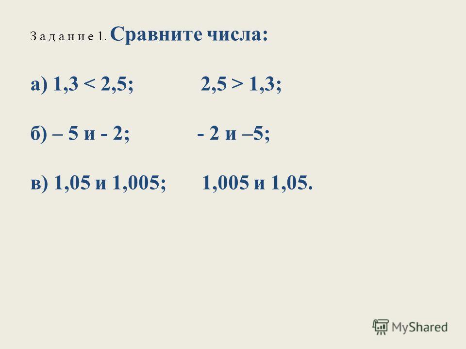 З а д а н и е 1. Сравните числа: а) 1,3 1,3; б) – 5 и - 2; - 2 и –5; в) 1,05 и 1,005; 1,005 и 1,05.