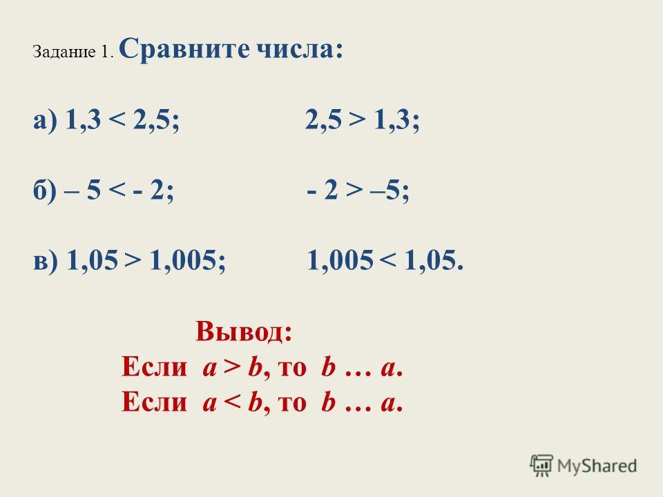 Задание 1. Сравните числа: а) 1,3 1,3; б) – 5 –5; в) 1,05 > 1,005; 1,005 b, то b … а. Если а < b, то b … а.