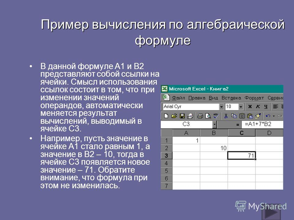 Пример вычисления по алгебраической формуле В данной формуле А1 и В2 представляют собой ссылки на ячейки. Смысл использования ссылок состоит в том, что при изменении значений операндов, автоматически меняется результат вычислений, выводимый в ячейке