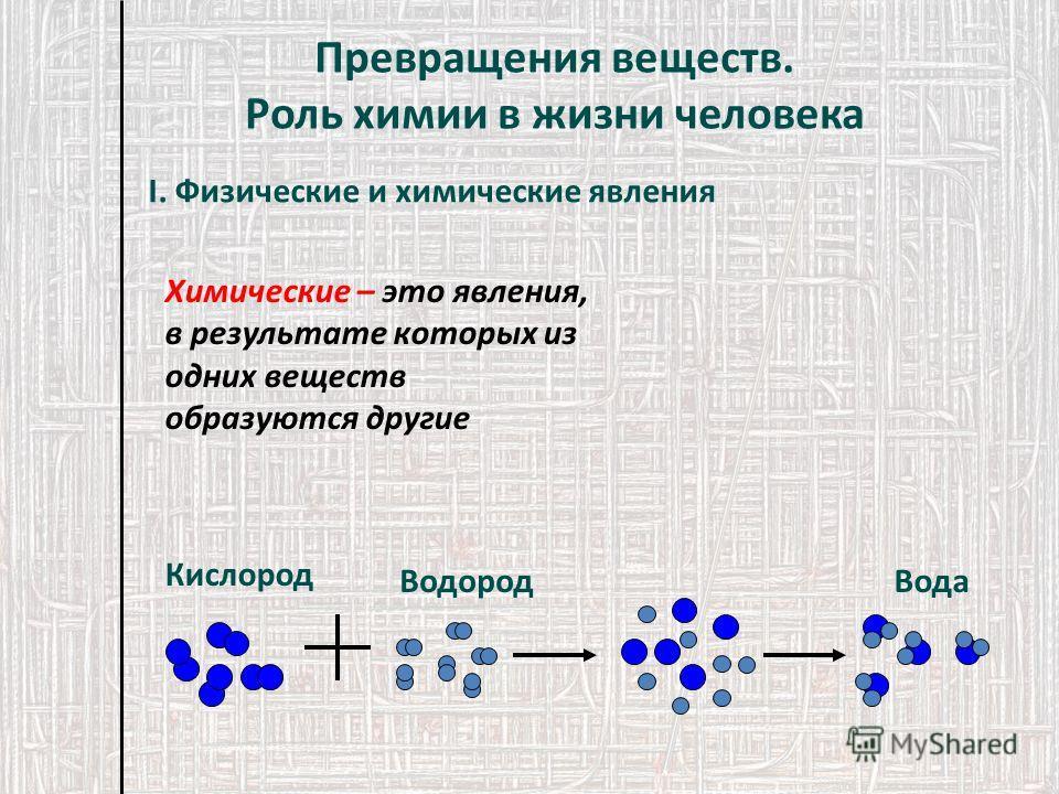 I. Физические и химические явления Химические – это явления, в результате которых из одних веществ образуются другие Кислород ВодородВода Превращения веществ. Роль химии в жизни человека