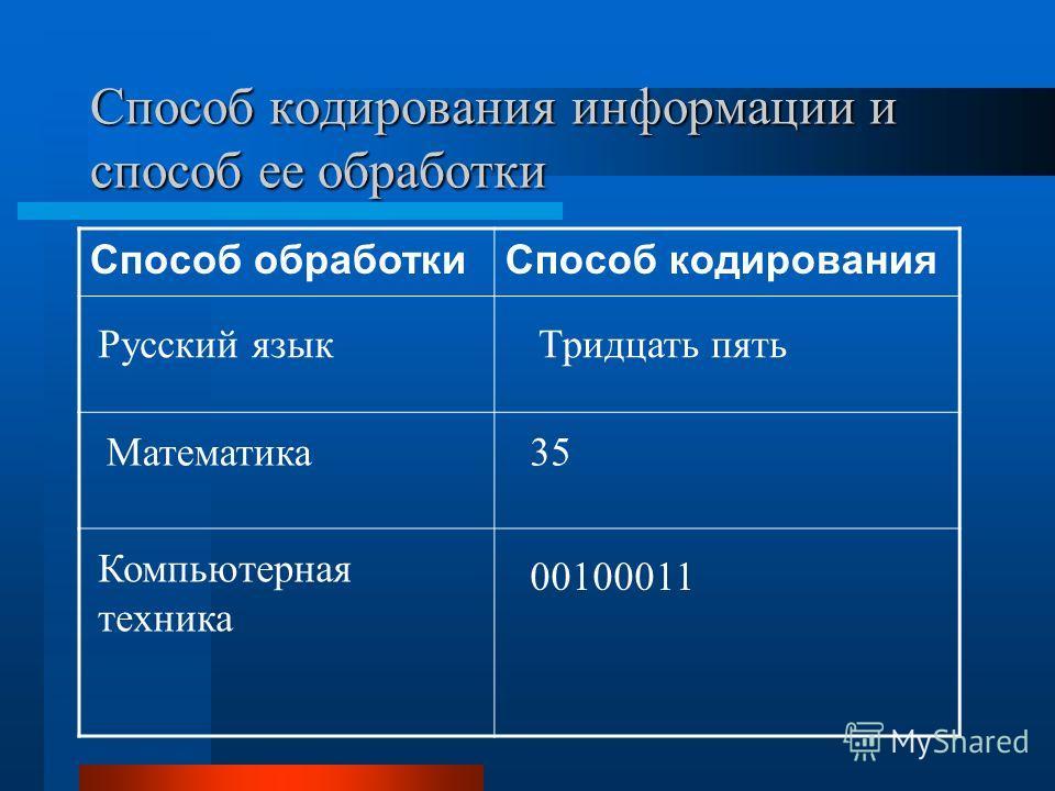 Способ кодирования информации и способ ее обработки Способ обработкиСпособ кодирования Русский языкТридцать пять Математика35 Компьютерная техника 00100011