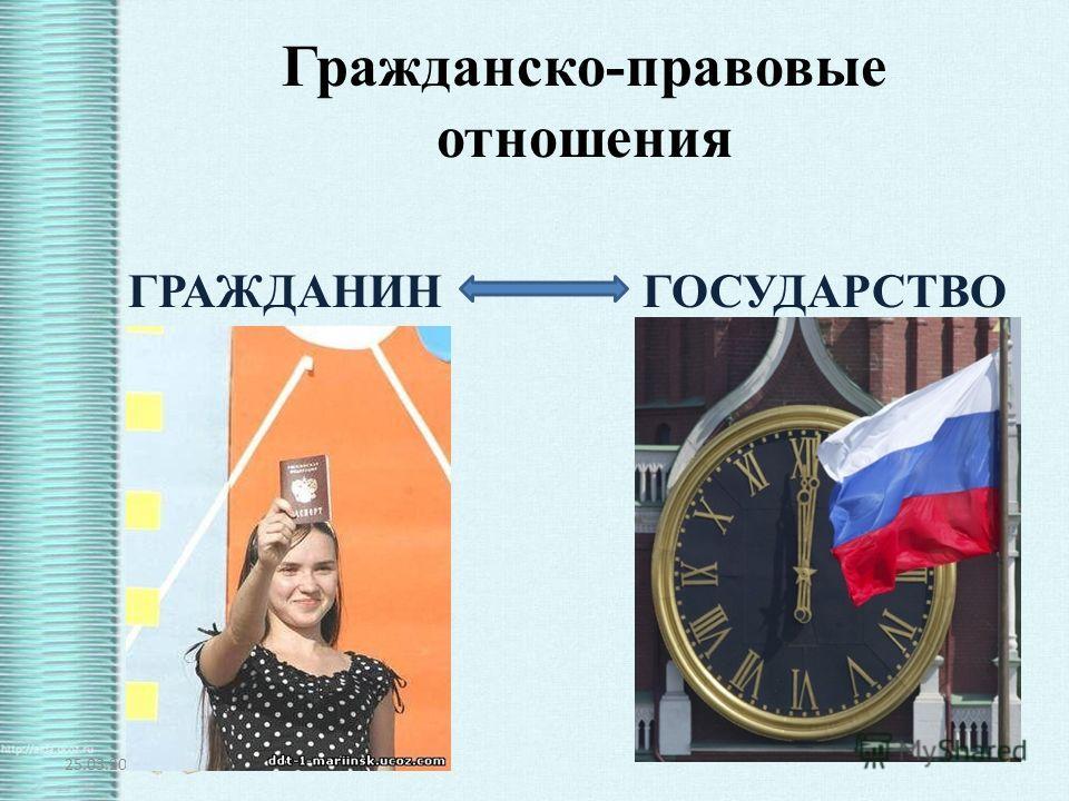 Гражданско-правовые отношения 25.03.2014 ГРАЖДАНИН ГОСУДАРСТВО
