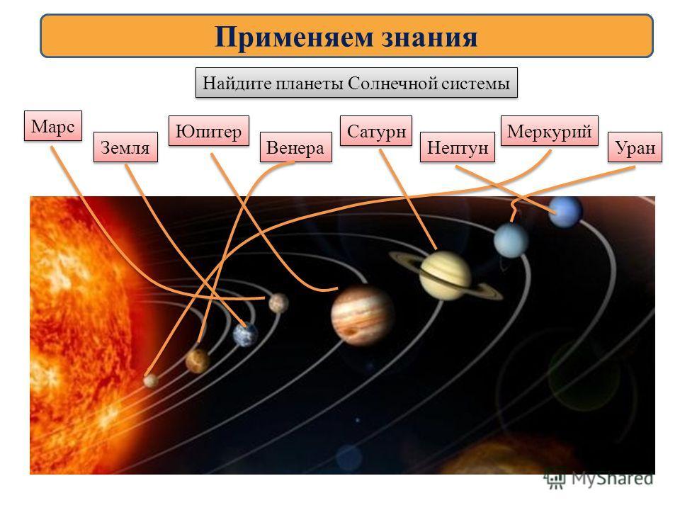 Применяем знания Найдите планеты Солнечной системы Марс Земля Уран Нептун Сатурн Венера Юпитер Меркурий