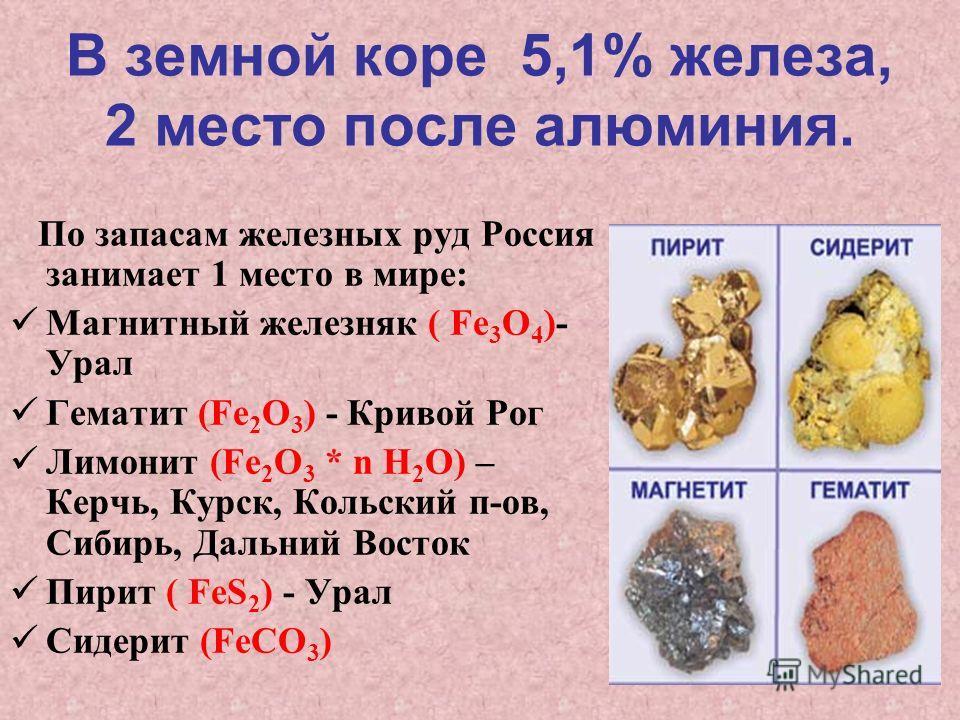 В земной коре 5,1% железа, 2 место после алюминия. По запасам железных руд Россия занимает 1 место в мире: Магнитный железняк ( Fe 3 O 4 )- Урал Гематит (Fe 2 O 3 ) - Кривой Рог Лимонит (Fe 2 O 3 * n H 2 O) – Керчь, Курск, Кольский п-ов, Сибирь, Даль