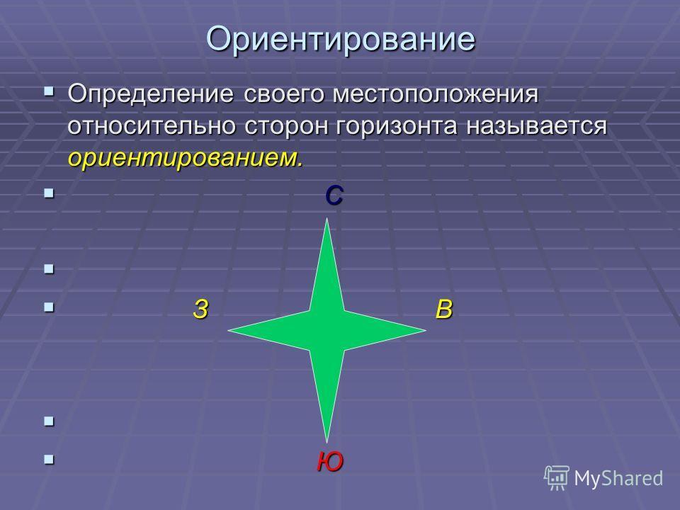 Ориентирование Определение своего местоположения относительно сторон горизонта называется ориентированием. Определение своего местоположения относительно сторон горизонта называется ориентированием. С С З В З В Ю Ю