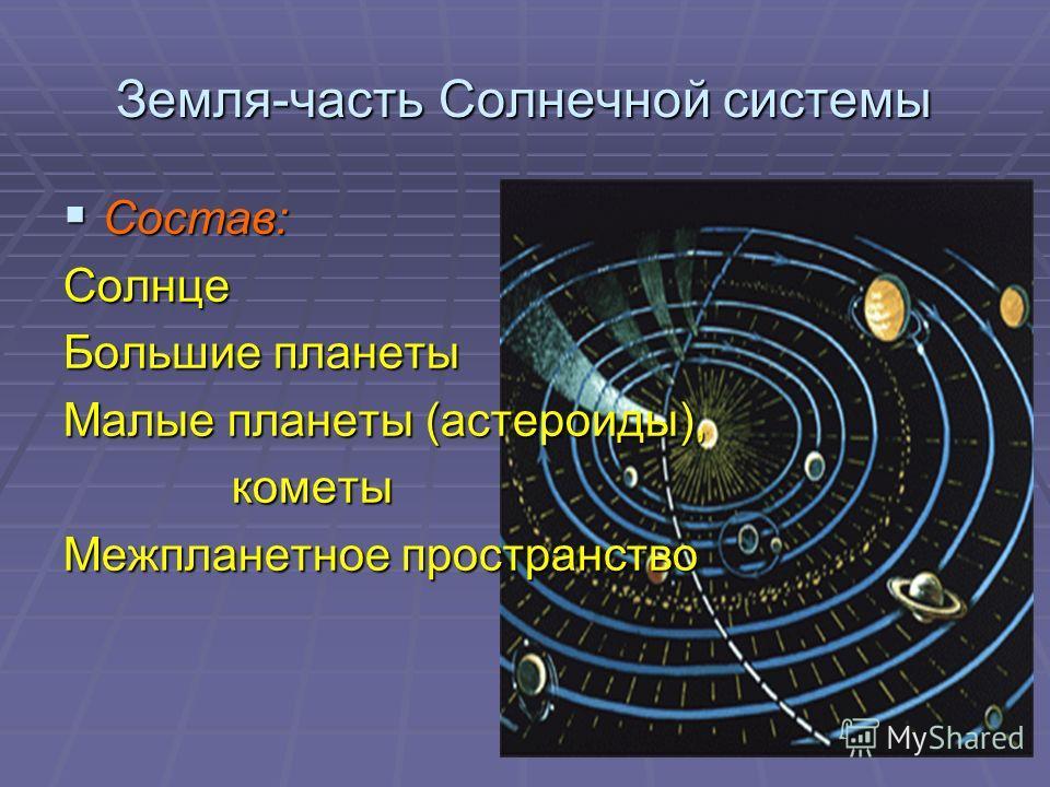Земля-часть Солнечной системы Состав: Состав:Солнце Большие планеты Малые планеты (астероиды), кометы кометы Межпланетное пространство