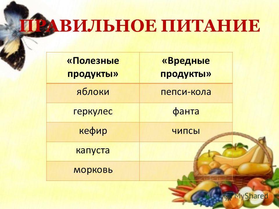 ПРАВИЛЬНОЕ ПИТАНИЕ «Полезные продукты» «Вредные продукты» яблокипепси-кола геркулесфанта кефирчипсы капуста морковь