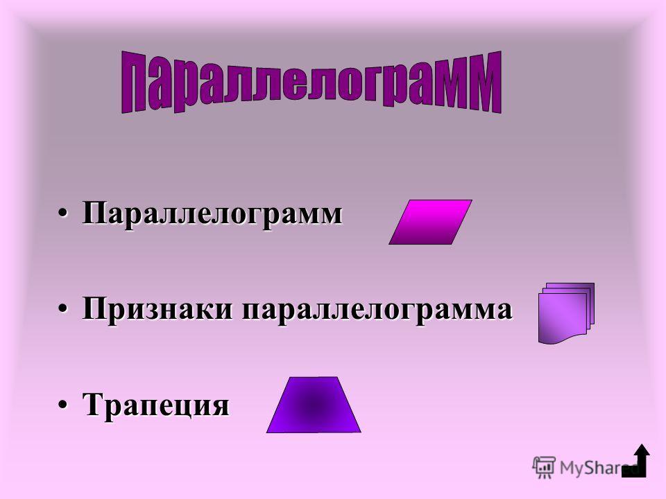 МногоугольникМногоугольник Выпуклый многоугольникВыпуклый многоугольник ЧетырехугольникЧетырехугольник
