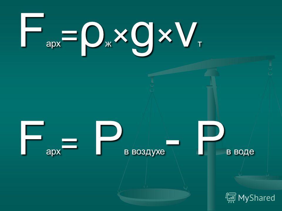 Сила Архимеда равна произведению плотности жидкости на ускорение свободного падения g и на объем тела