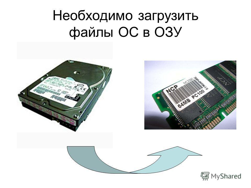 Необходимо загрузить файлы ОС в ОЗУ