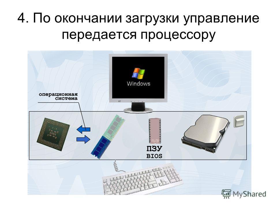 4. По окончании загрузки управление передается процессору