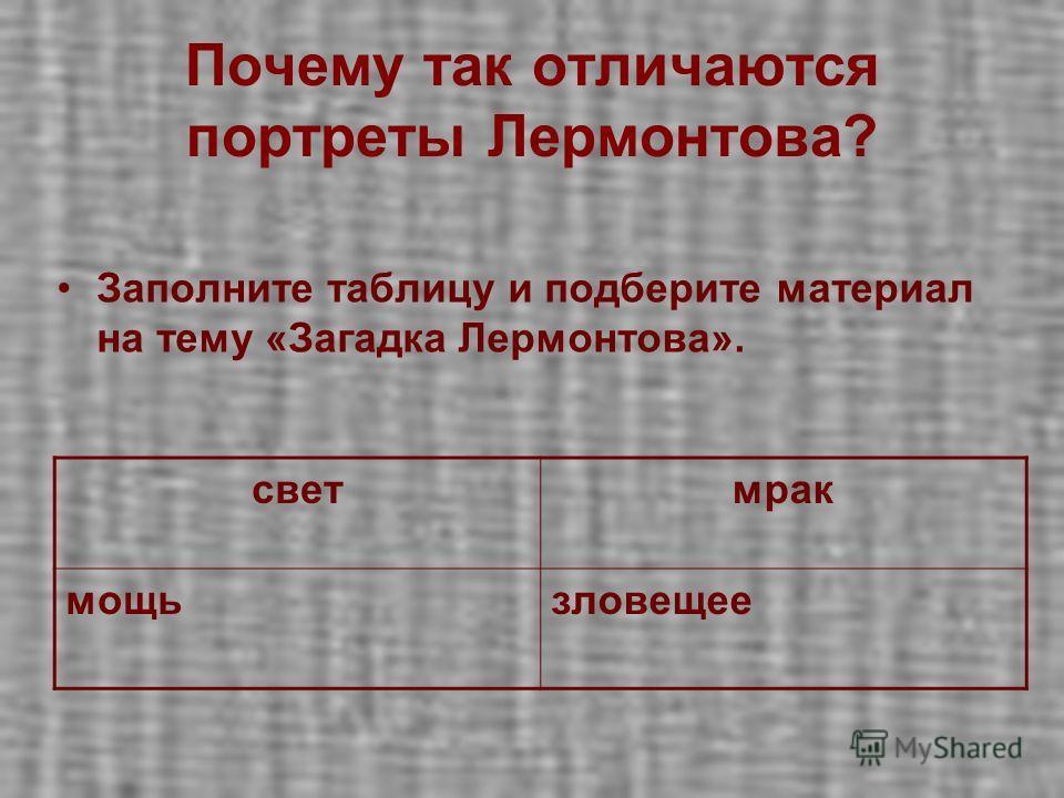 Почему так отличаются портреты Лермонтова? Заполните таблицу и подберите материал на тему «Загадка Лермонтова». светмрак мощьзловещее