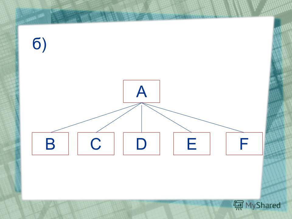 б) A BCDFE
