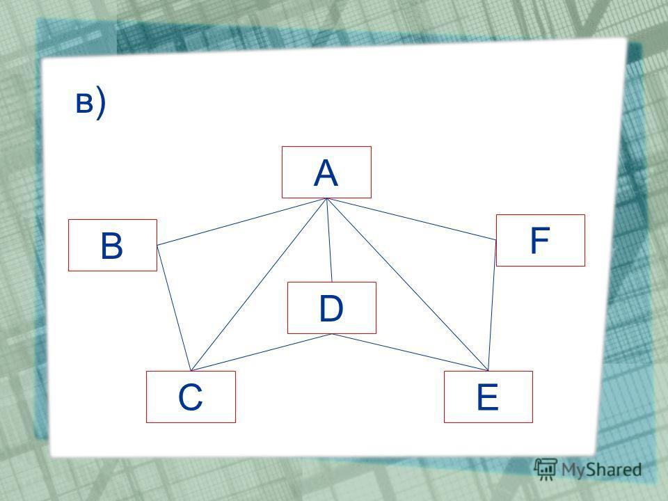 в) A B CE D F