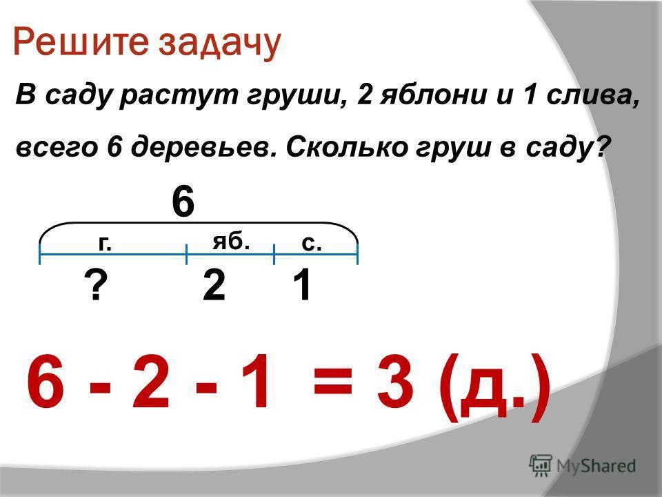 Решите задачу ? 6 21 г. яб. с. В саду растут груши, 2 яблони и 1 слива, всего 6 деревьев. Сколько груш в саду? 6 - 2 - 1= 3 (д.)