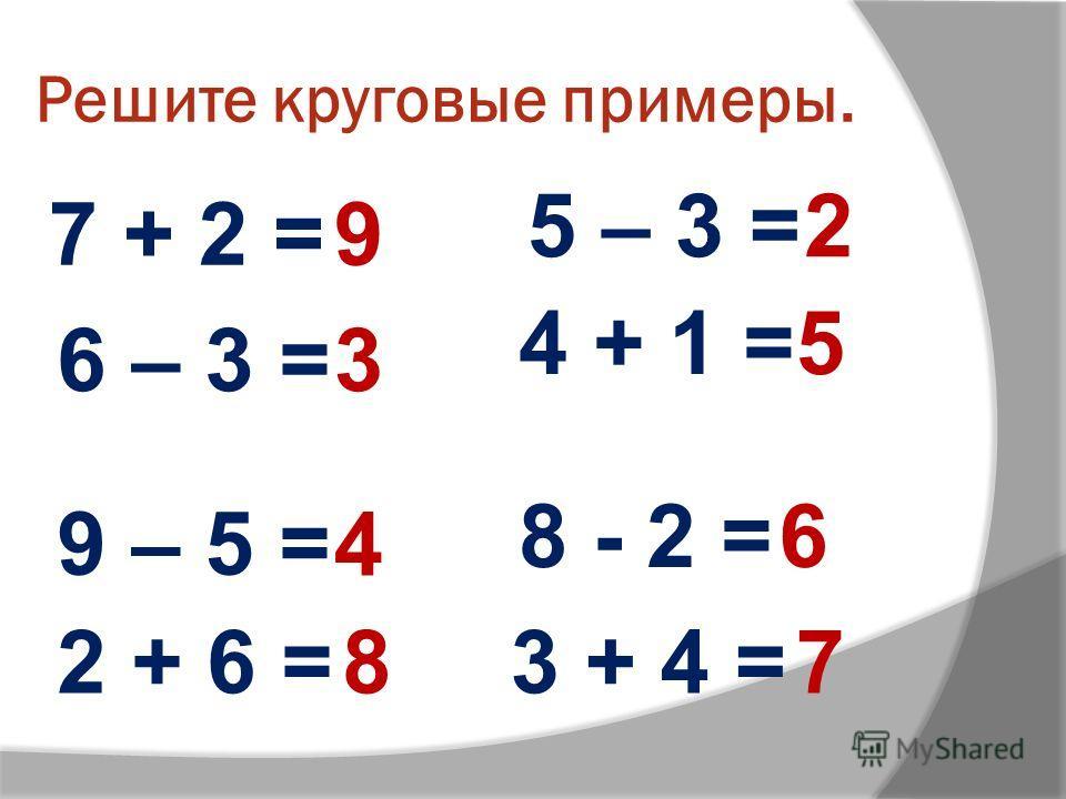 Решите круговые примеры. 5 – 3 = 6 – 3 = 2 + 6 = 9 – 5 = 4 + 1 = 7 + 2 = 8 - 2 = 3 + 4 = 9 4 5 2 8 6 3 7