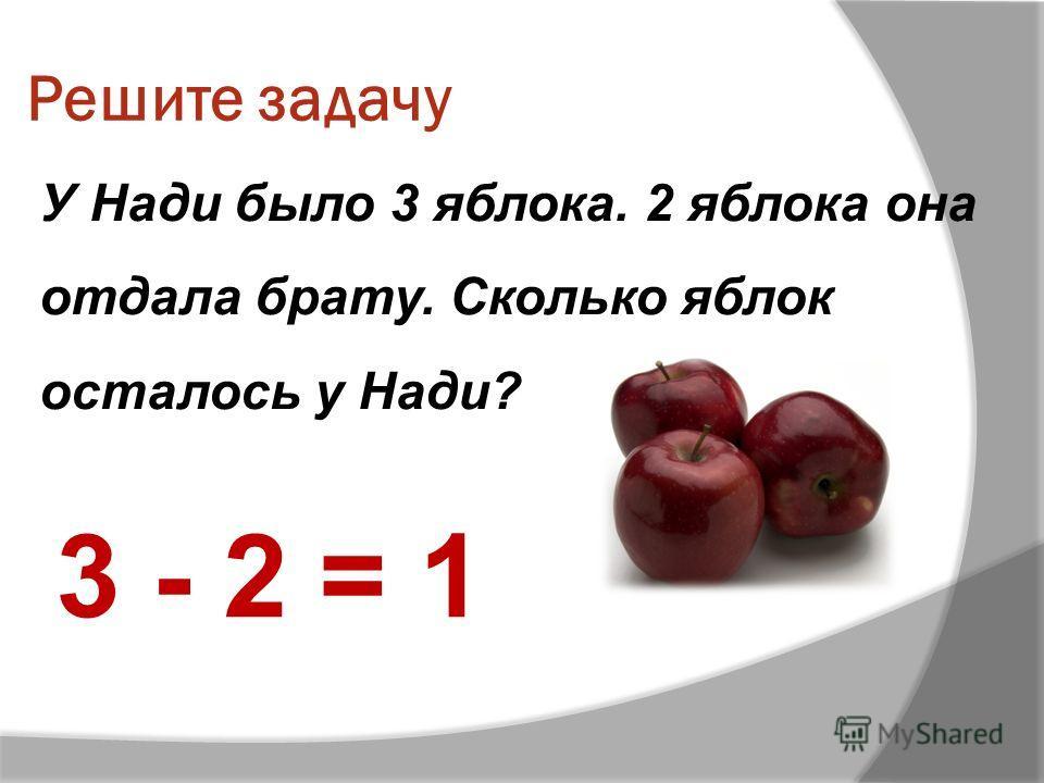 Решите задачу У Нади было 3 яблока. 2 яблока она отдала брату. Сколько яблок осталось у Нади? 3 - 2= 1