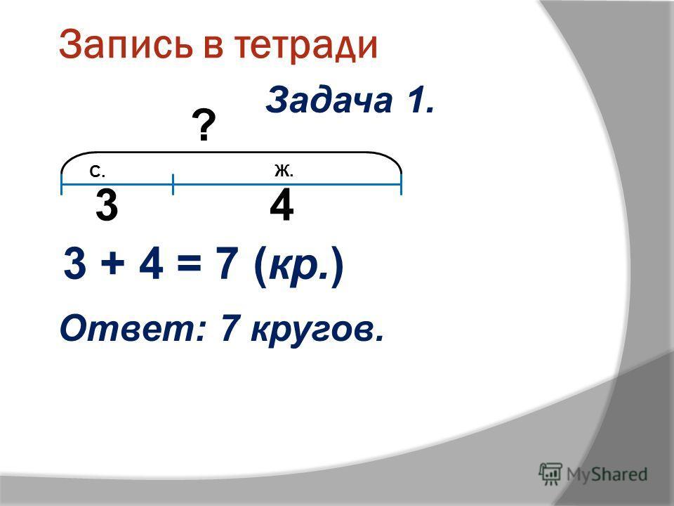 Запись в тетради ? 34 3 + 4 = 7 (кр.) С. Ж. Задача 1. Ответ: 7 кругов.