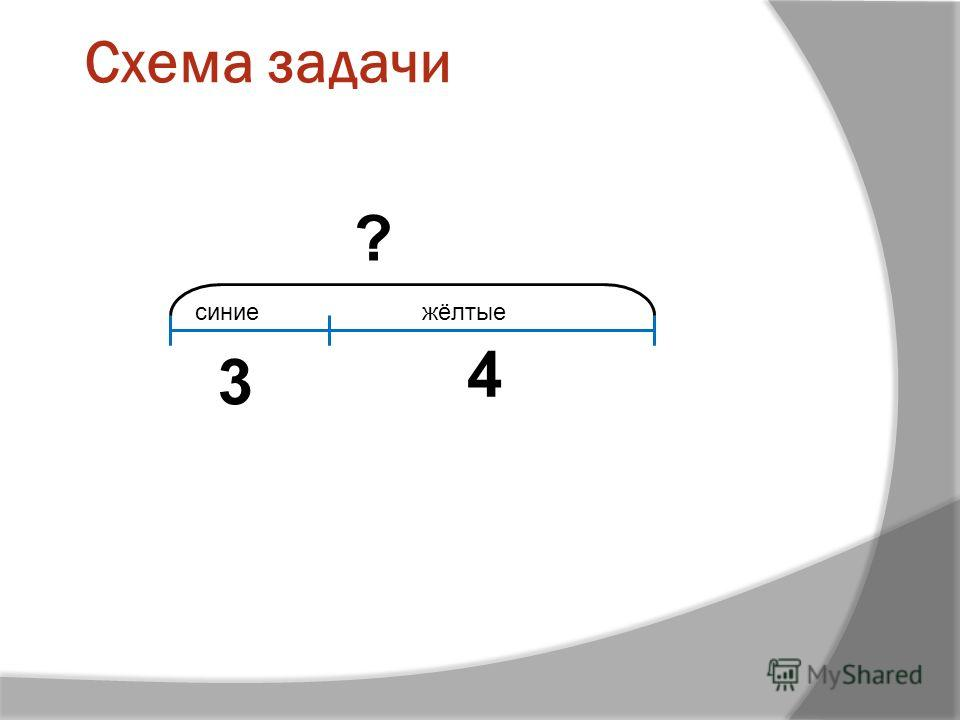 Схема задачи ? 3 4 синиежёлтые
