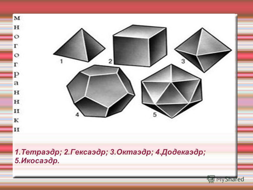 h презентация тетраэдр