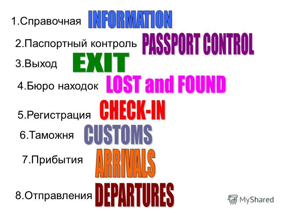 1.Справочная 2.Паспортный контроль 3.Выход 4.Бюро находок 5.Регистрация 6.Таможня 7.Прибытия 8.Отправления