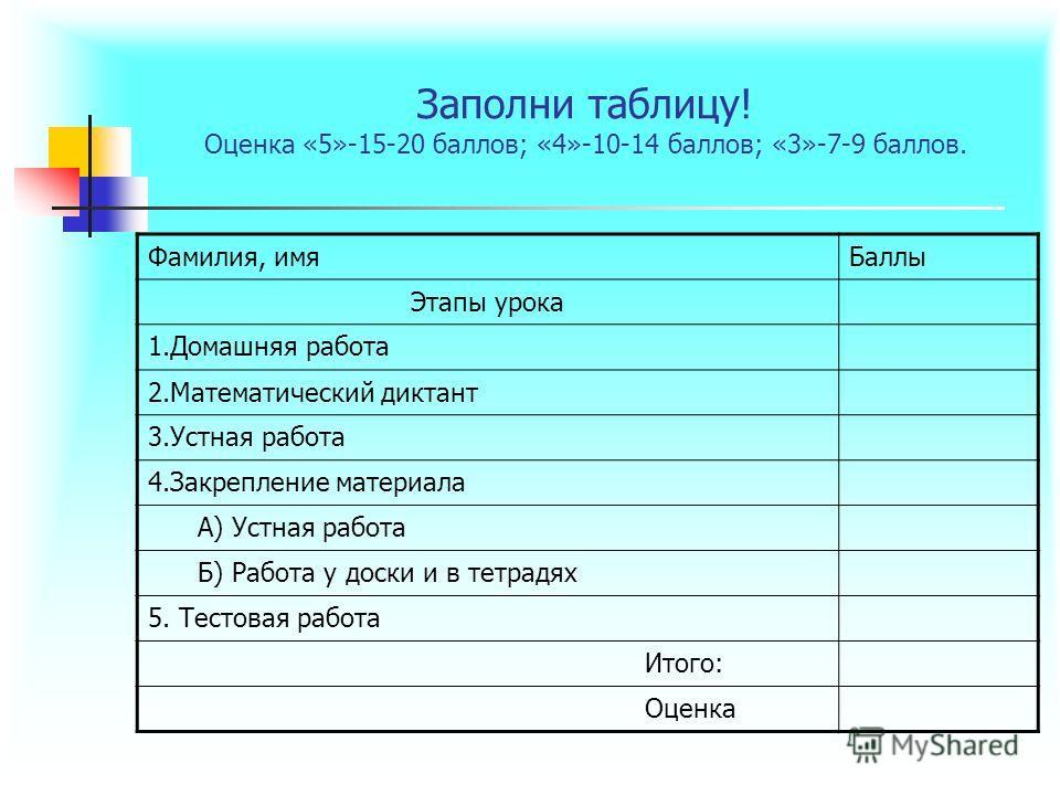 Заполни таблицу! Оценка «5»-15-20 баллов; «4»-10-14 баллов; «3»-7-9 баллов. Фамилия, имяБаллы Этапы урока 1.Домашняя работа 2.Математический диктант 3.Устная работа 4.Закрепление материала А) Устная работа Б) Работа у доски и в тетрадях 5. Тестовая р