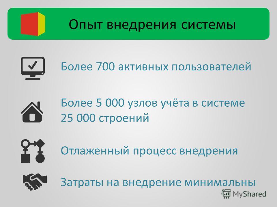 Опыт внедрения системы Отлаженный процесс внедрения Затраты на внедрение минимальны Более 700 активных пользователей Более 5 000 узлов учёта в системе 25 000 строений