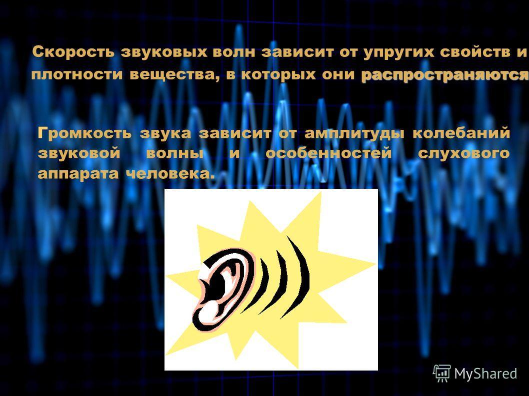 распространяются Скорость звуковых волн зависит от упругих свойств и плотности вещества, в которых они распространяются Громкость звука зависит от амплитуды колебаний звуковой волны и особенностей слухового аппарата человека.