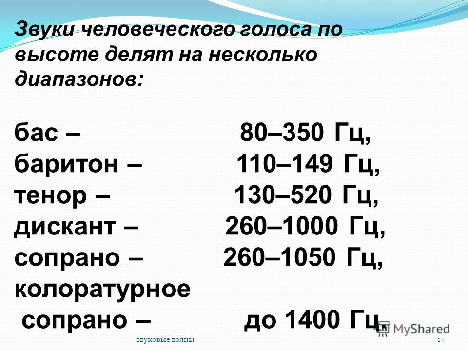 звуковые волны14 Звуки человеческого голоса по высоте делят на несколько диапазонов: бас – 80–350 Гц, баритон – 110–149 Гц, тенор – 130–520 Гц, дискант – 260–1000 Гц, сопрано – 260–1050 Гц, колоратурное сопрано – до 1400 Гц.