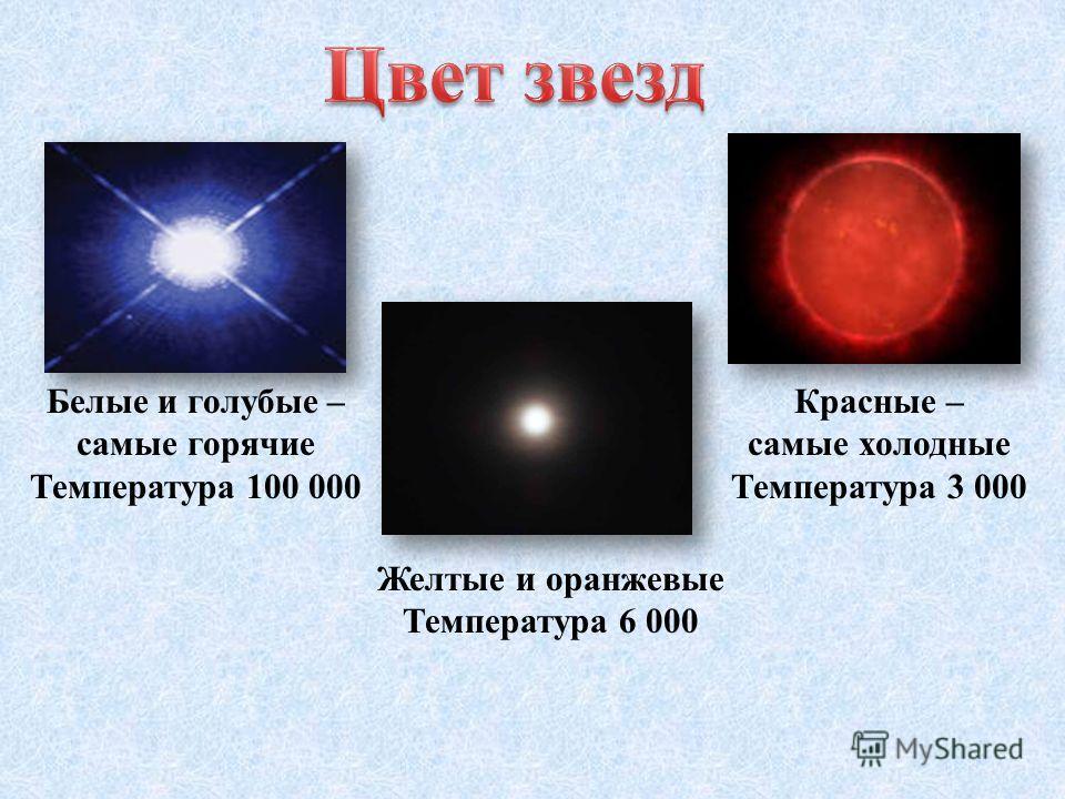 Самые яркие звезды условились называть звездами 1-й величины, а самые слабые из видимых невооруженным глазом звездами 6-й величины. Звезды 1-й величины ярче звезд 6-й величины в 100 раз. В бинокль видны звезды до 8- й9-й величины, а в телескопеще бол