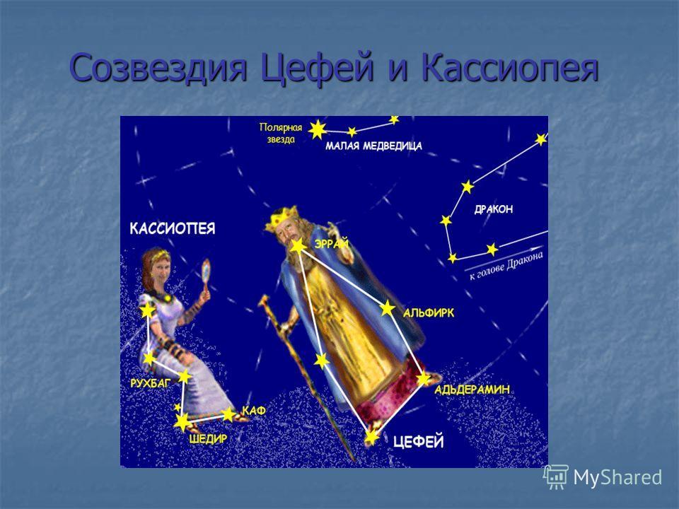 Созвездия Цефей и Кассиопея
