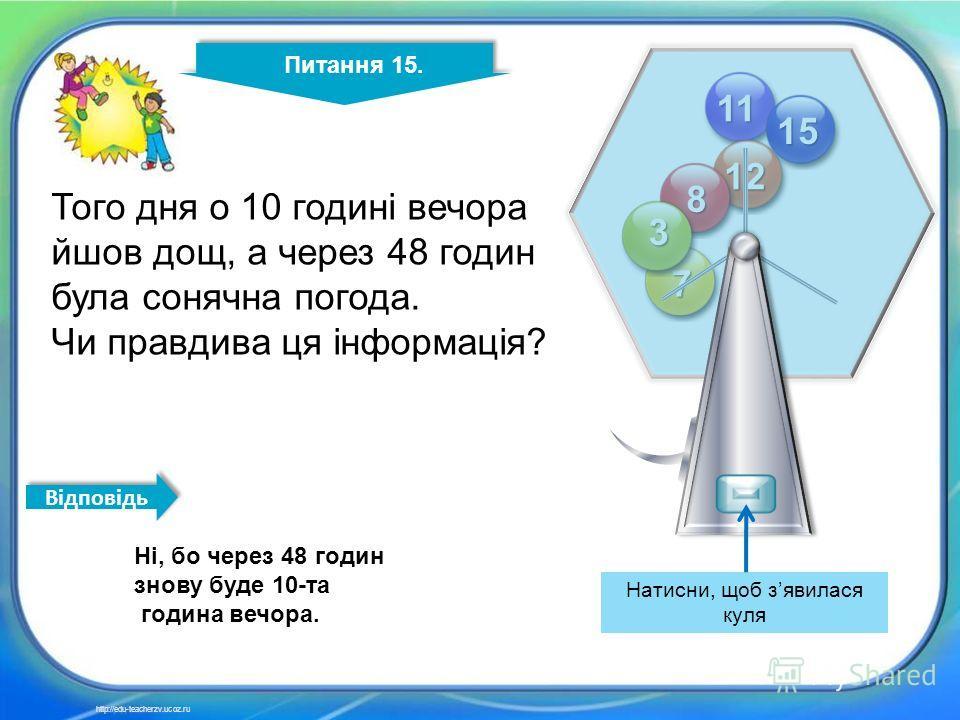 15 11 12 15 8 7 3 Питання 15. http://edu-teacherzv.ucoz.ru Того дня о 10 годині вечора йшов дощ, а через 48 годин була сонячна погода. Чи правдива ця інформація? Ні, бо через 48 годин знову буде 10-та година вечора. Відповідь Натисни, щоб зявилася ку