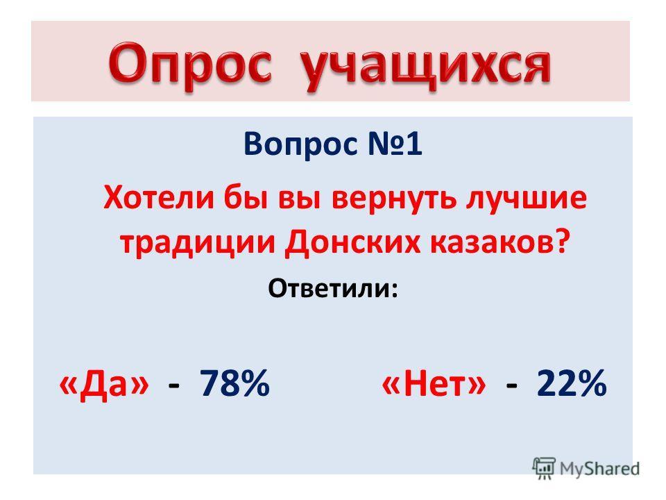 Вопрос 1 Хотели бы вы вернуть лучшие традиции Донских казаков? Ответили: «Да» - 78% «Нет» - 22%