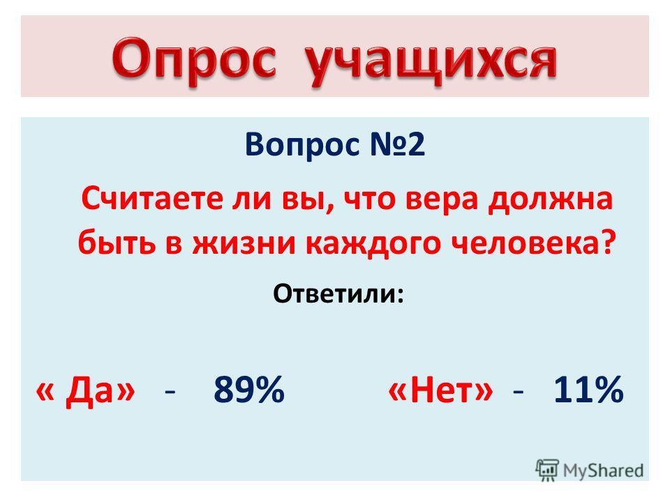 Вопрос: Вопрос 2 Считаете ли вы, что вера должна быть в жизни каждого человека? Ответили: « Да» - 89% «Нет» - 11%