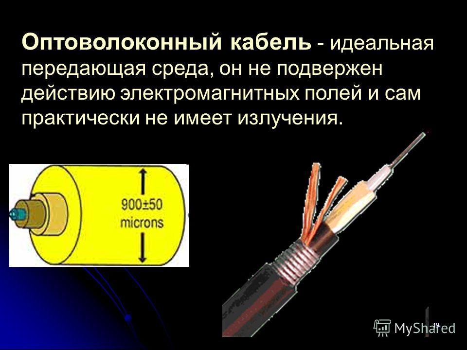 19 Оптоволоконный кабель - идеальная передающая среда, он не подвержен действию электромагнитных полей и сам практически не имеет излучения.