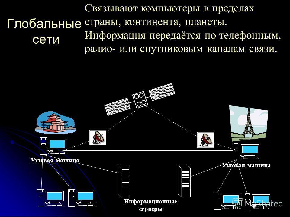5 Глобальные сети Связывают компьютеры в пределах страны, континента, планеты. Информация передаётся по телефонным, радио- или спутниковым каналам связи. Узловая машина Информационные серверы