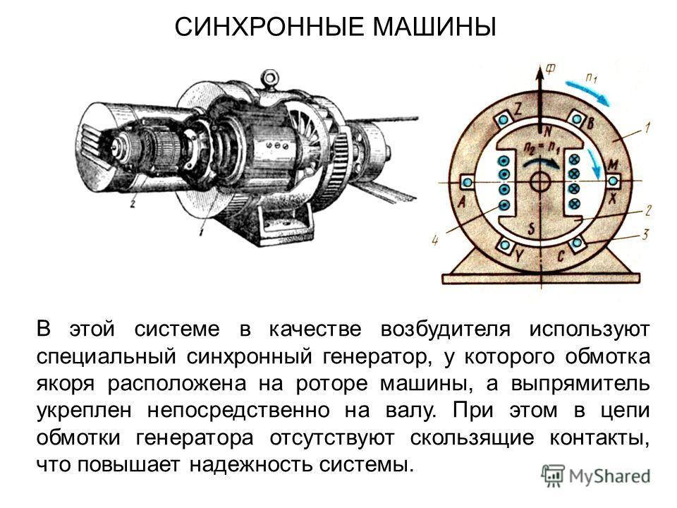 СИНХРОННЫЕ МАШИНЫ В этой системе в качестве возбудителя используют специальный синхронный генератор, у которого обмотка якоря расположена на роторе машины, а выпрямитель укреплен непосредственно на валу. При этом в цепи обмотки генератора отсутствуют
