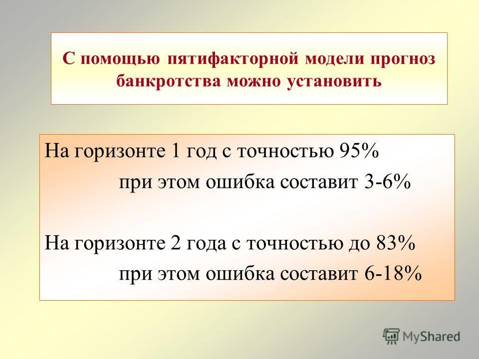 С помощью пятифакторной модели прогноз банкротства можно установить На горизонте 1 год с точностью 95% при этом ошибка составит 3-6% На горизонте 2 года с точностью до 83% при этом ошибка составит 6-18%