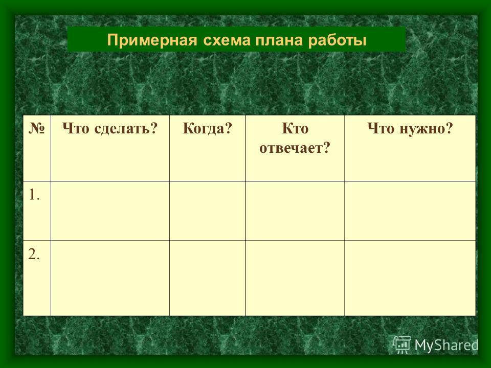 Примерная схема плана работы Что сделать?Когда?Кто отвечает? Что нужно? 1. 2.