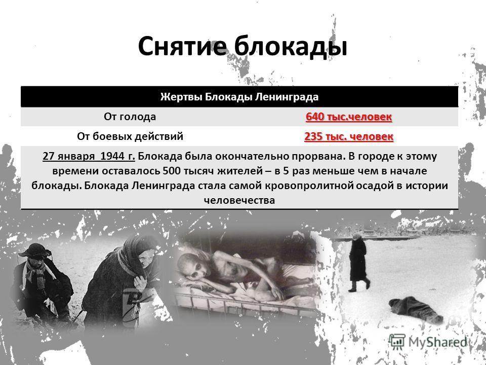 Снятие блокады Жертвы Блокады Ленинграда От голода 640 тыс.человек От боевых действий 235 тыс. человек 27 января 1944 г. Блокада была окончательно прорвана. В городе к этому времени оставалось 500 тысяч жителей – в 5 раз меньше чем в начале блокады.