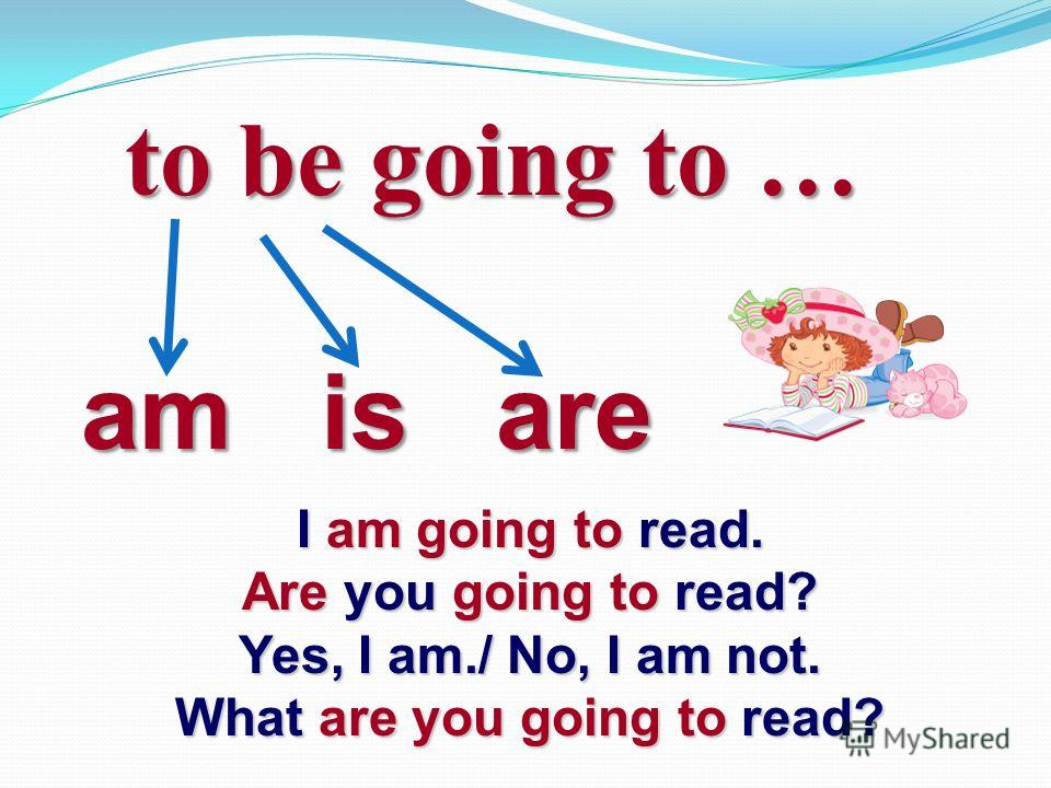 to be going to … amis are am is are I am going to read. Are you going to read? Yes, I am./ No, I am not. What are you going to read?