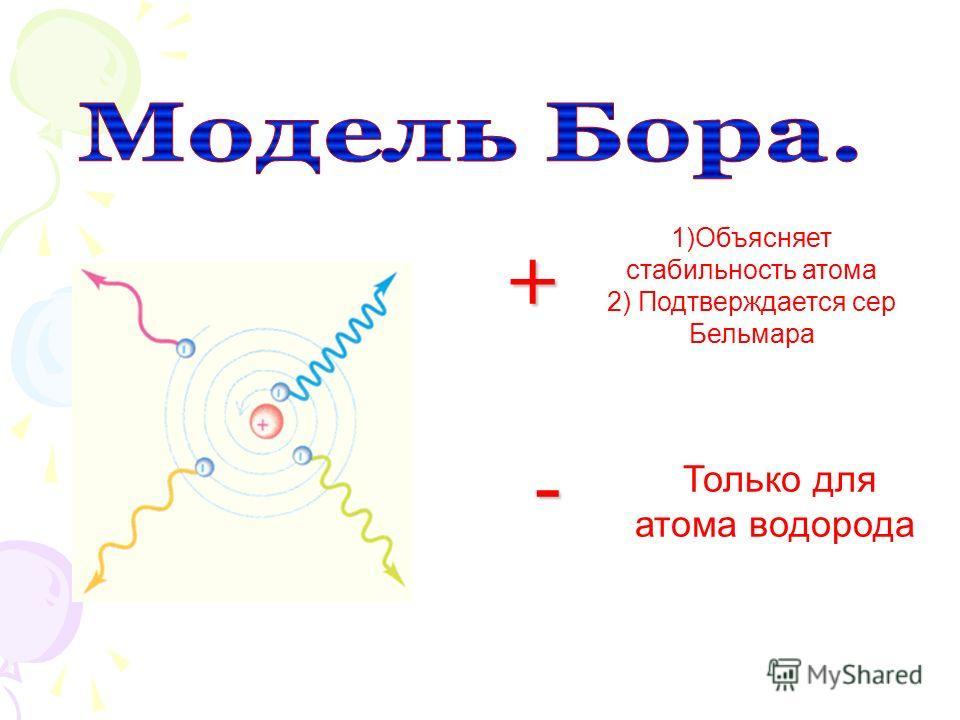 презентация по физике на:
